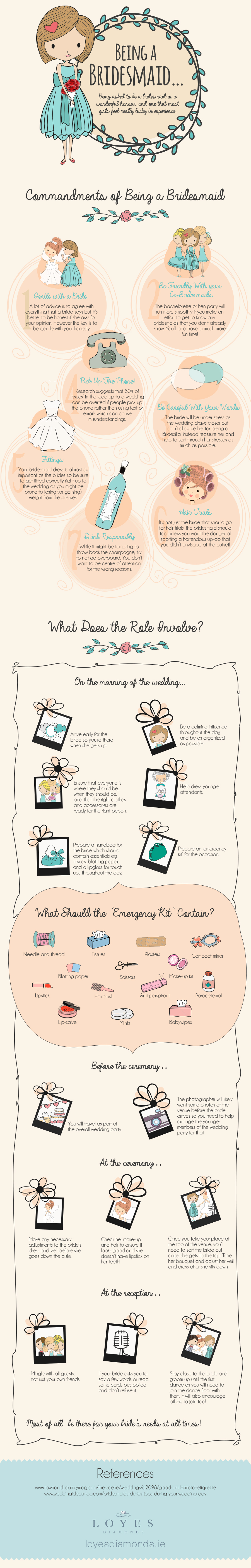 Being-a-Bridesmaid-An-Info-graphic